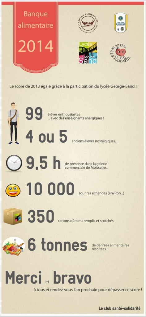 infographie_ba