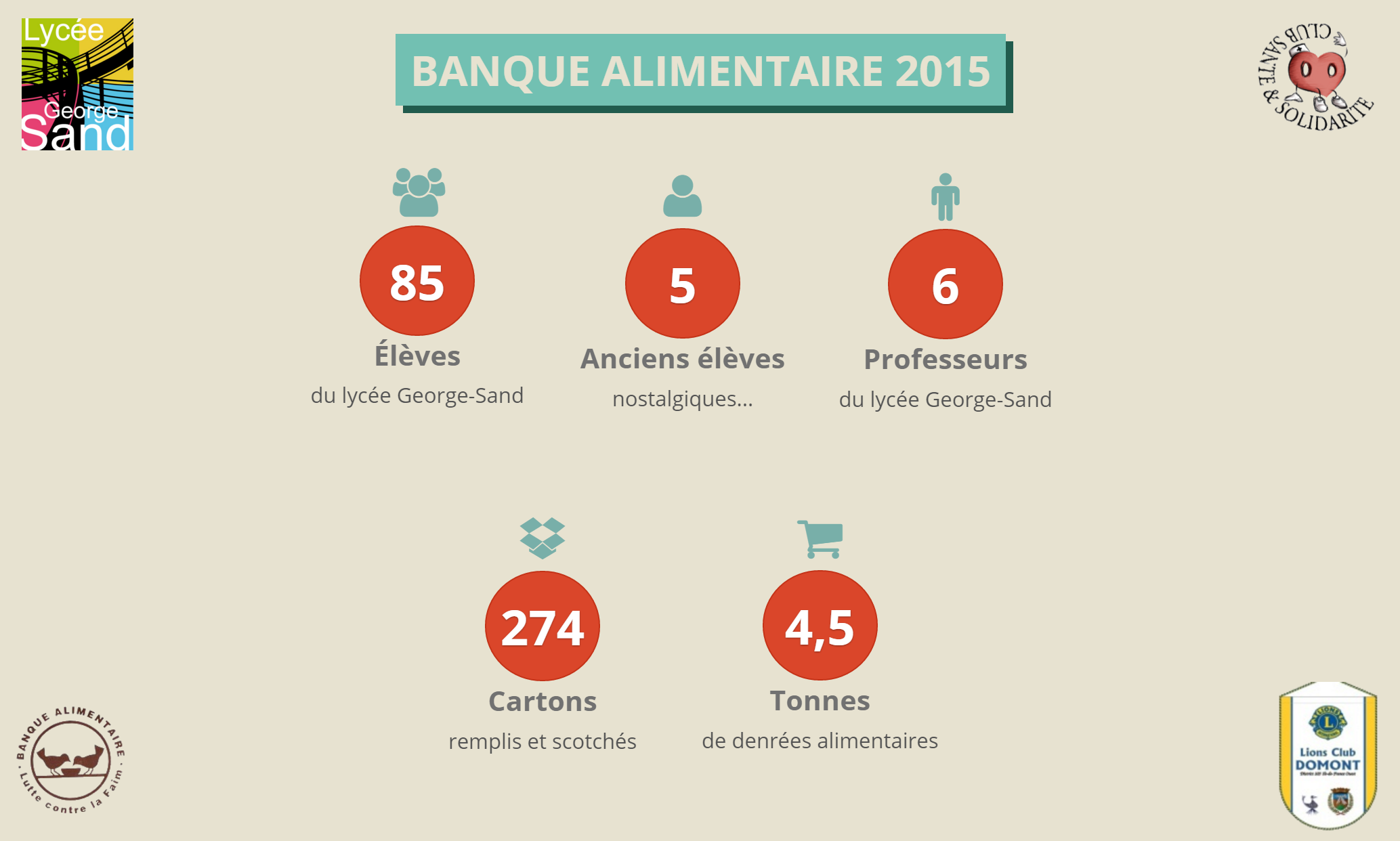 banque_alimentaire_2015